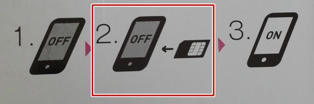 IIJsimカードの挿し方 説明書